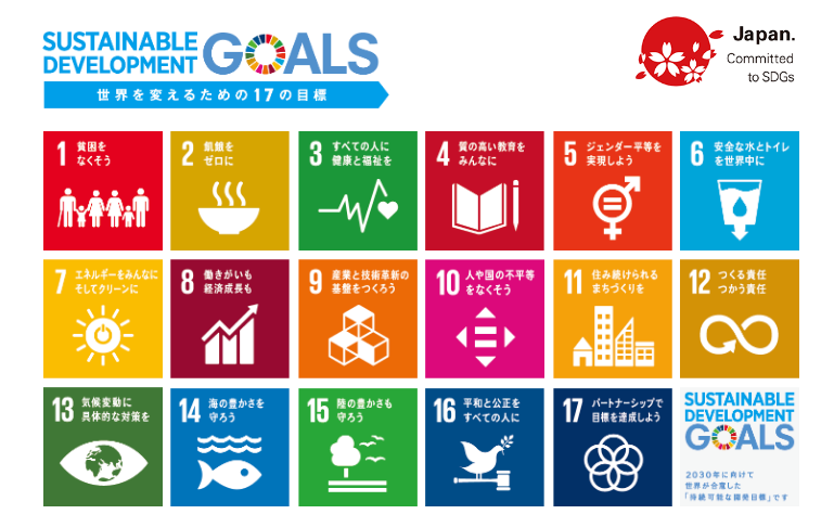 AwesomeScreenshot-JAPAN-SDGs-Action-Platform-2019-07-11-20-07-41